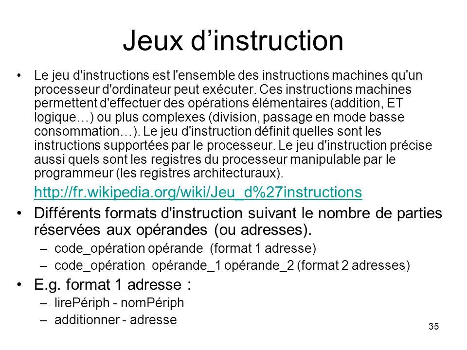 Jeux d'instruction http://fr.wikipedia.org/wiki/Jeu_d%27instructions