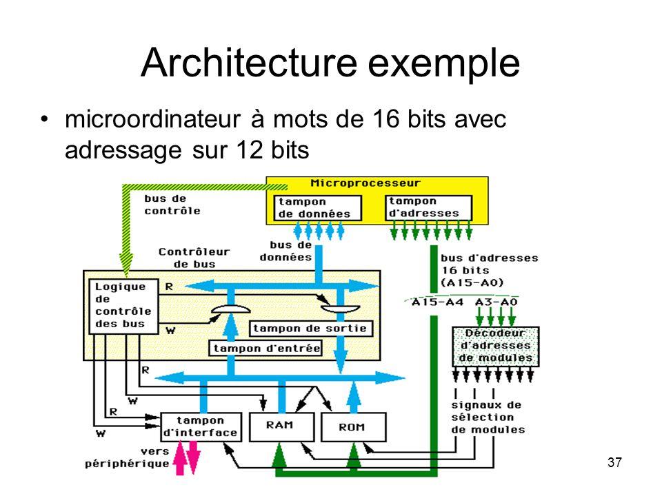 Architecture exemple microordinateur à mots de 16 bits avec adressage sur 12 bits