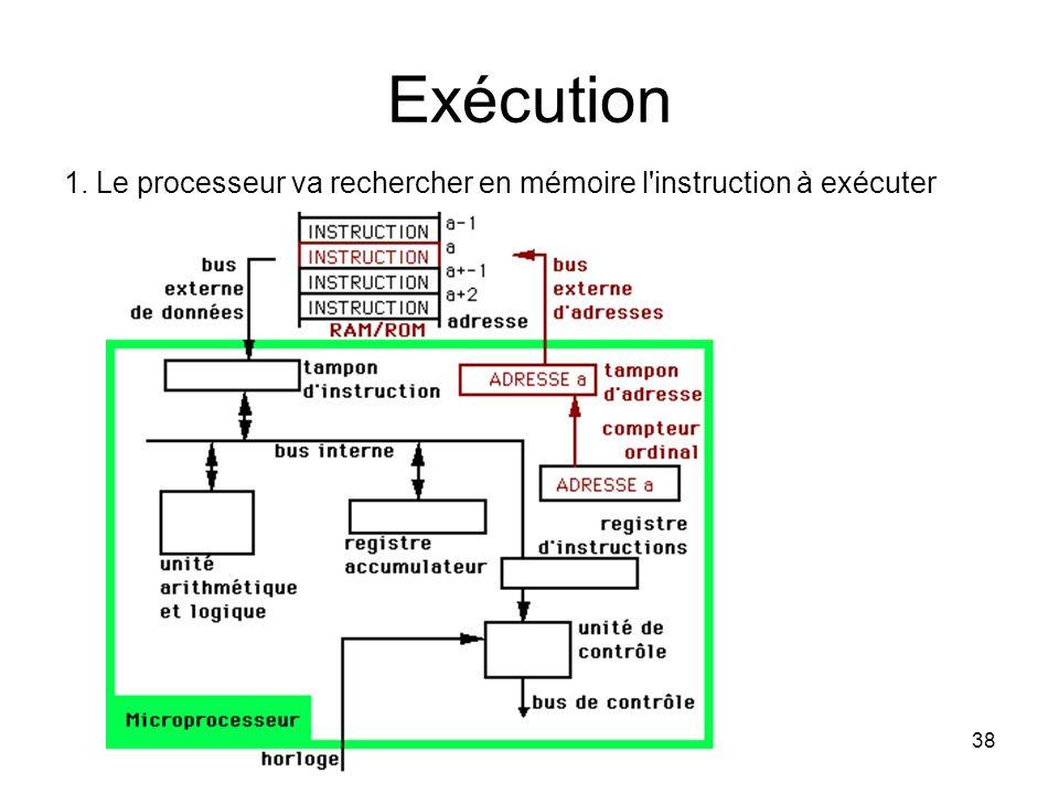Exécution 1. Le processeur va rechercher en mémoire l instruction à exécuter