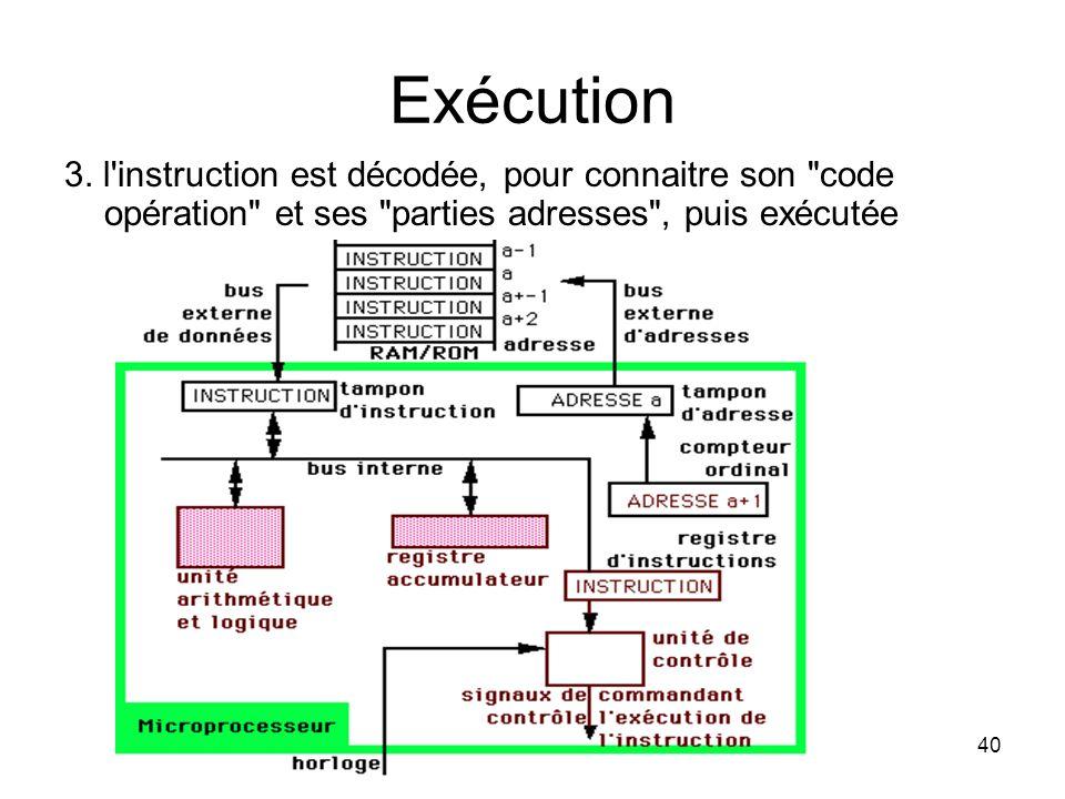 Exécution 3.
