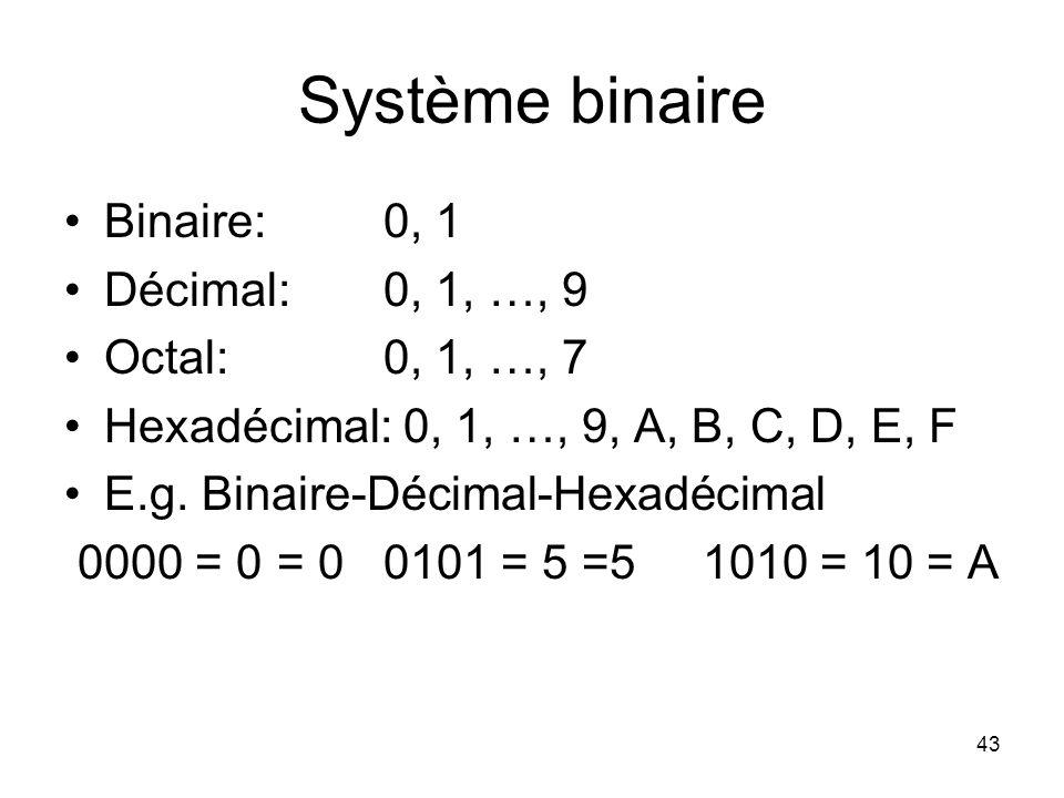 Système binaire Binaire: 0, 1 Décimal: 0, 1, …, 9 Octal: 0, 1, …, 7