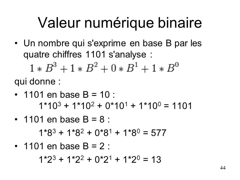 Valeur numérique binaire