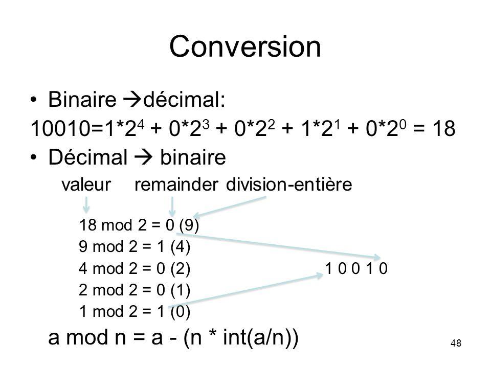 Conversion Binaire décimal: