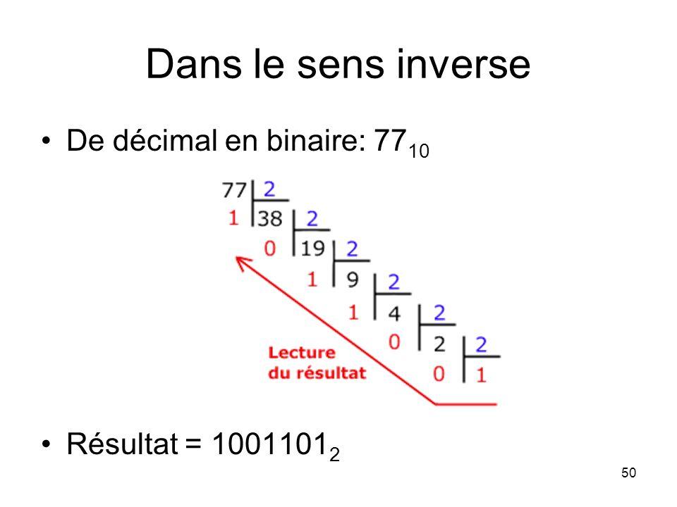 Dans le sens inverse De décimal en binaire: 7710 Résultat = 10011012