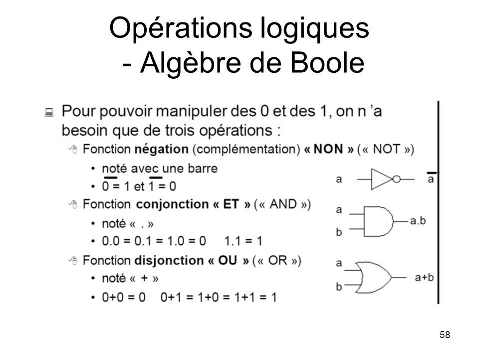 Opérations logiques - Algèbre de Boole