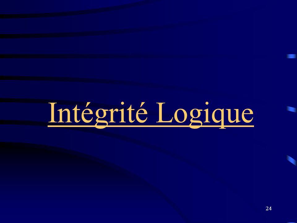 Intégrité Logique