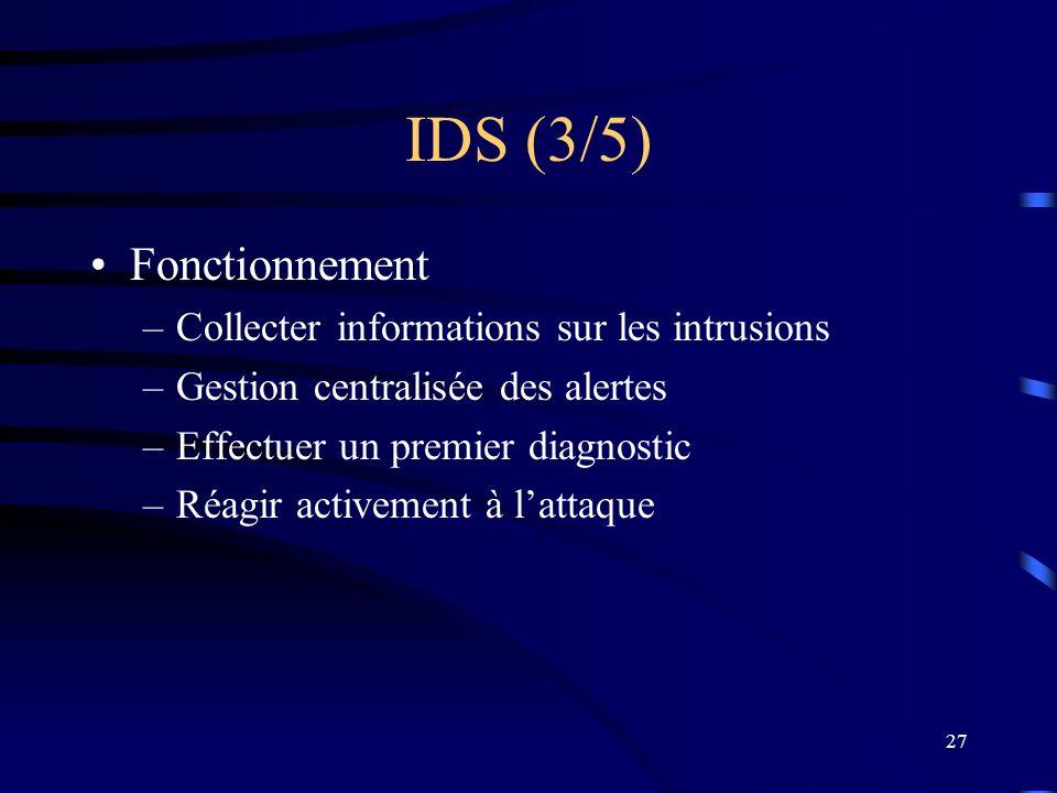 IDS (3/5) Fonctionnement Collecter informations sur les intrusions