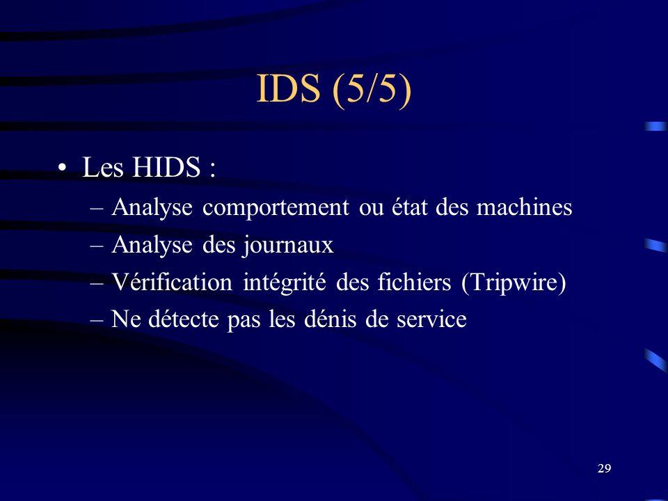IDS (5/5) Les HIDS : Analyse comportement ou état des machines