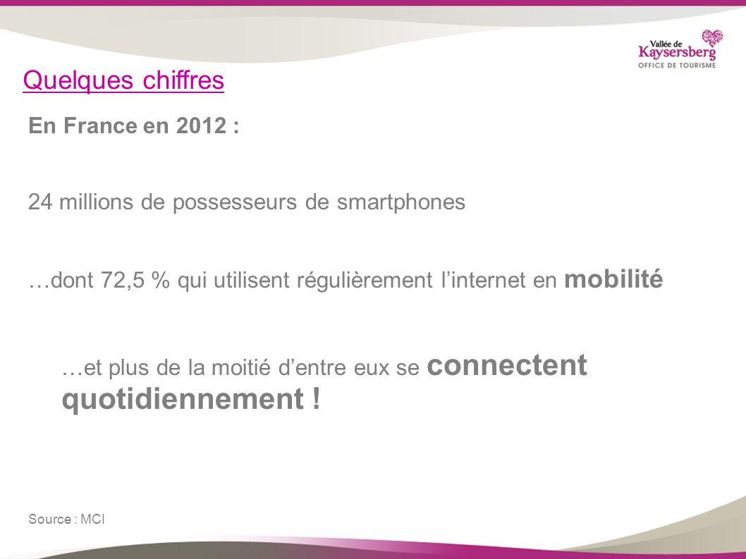 Quelques chiffres En France en 2012 :
