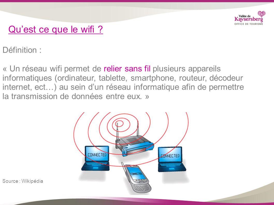 Qu'est ce que le wifi Définition :