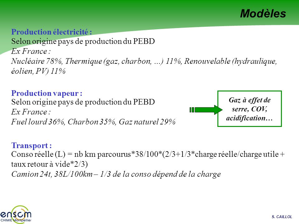 Gaz à effet de serre, COV, acidification…