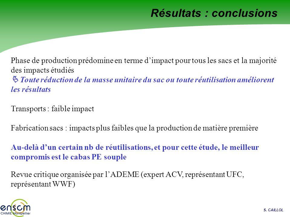 Résultats : conclusions