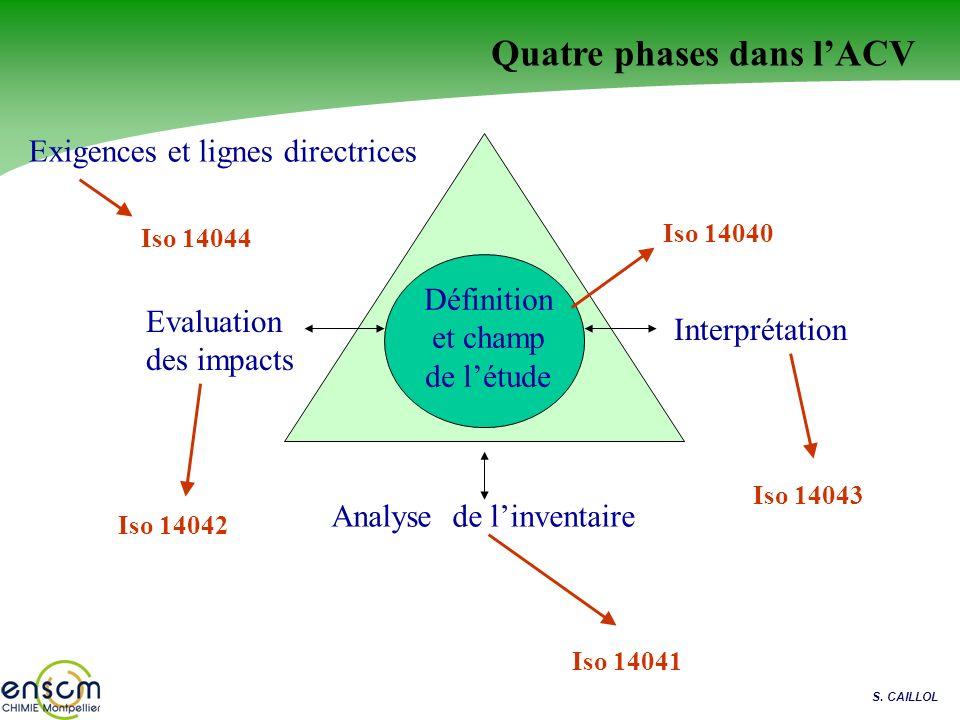 Quatre phases dans l'ACV