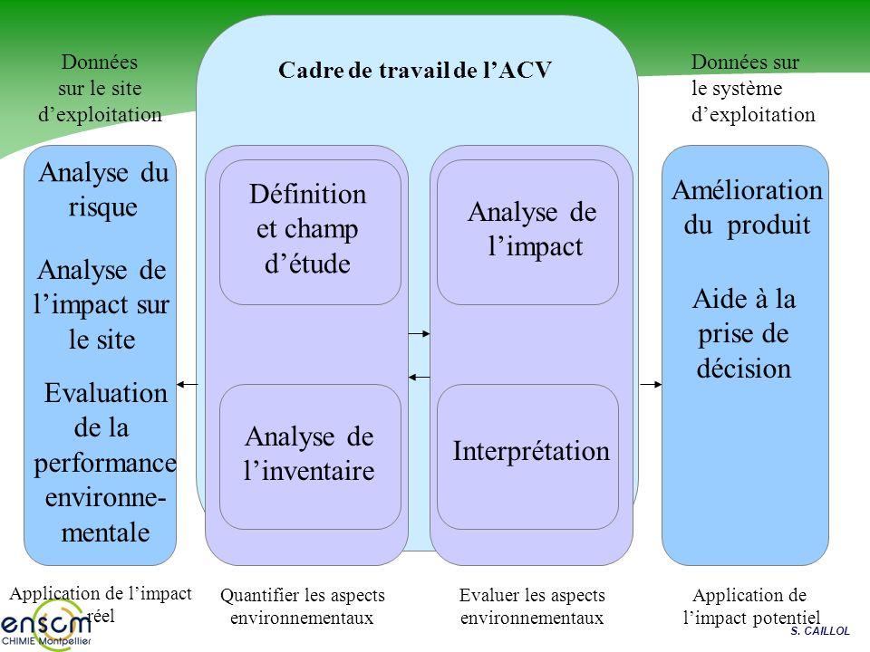 Cadre de travail de l'ACV