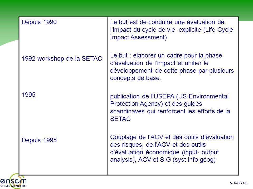 Depuis 1990 1992 workshop de la SETAC. 1995. Depuis 1995.