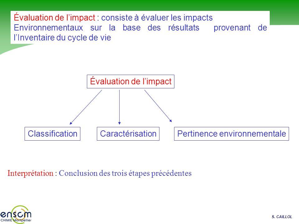 Évaluation de l'impact : consiste à évaluer les impacts
