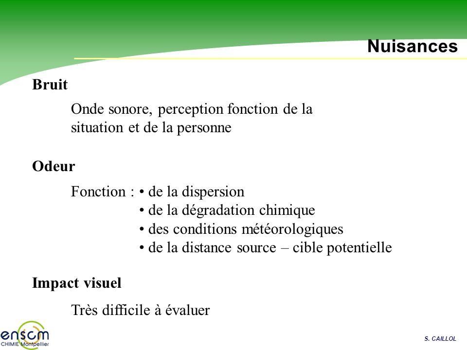 Nuisances Bruit. Onde sonore, perception fonction de la situation et de la personne. Odeur. Fonction : • de la dispersion.