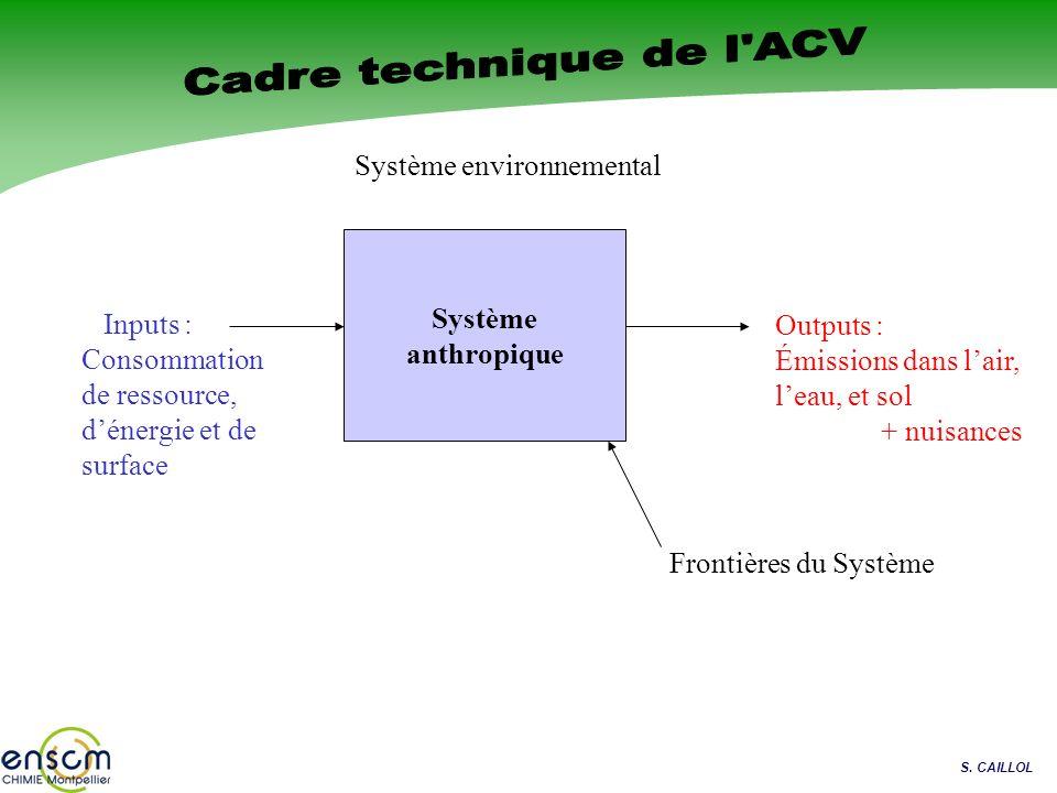 Cadre technique de l ACV