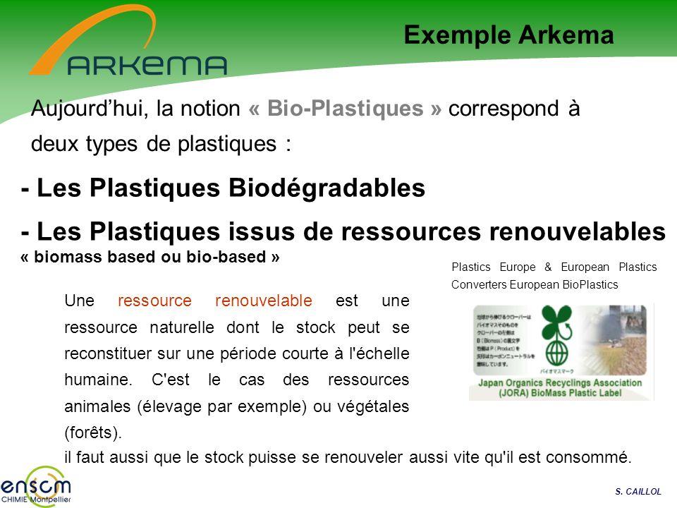 - Les Plastiques Biodégradables