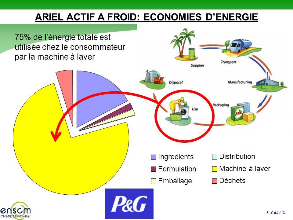 ARIEL ACTIF A FROID: ECONOMIES D'ENERGIE
