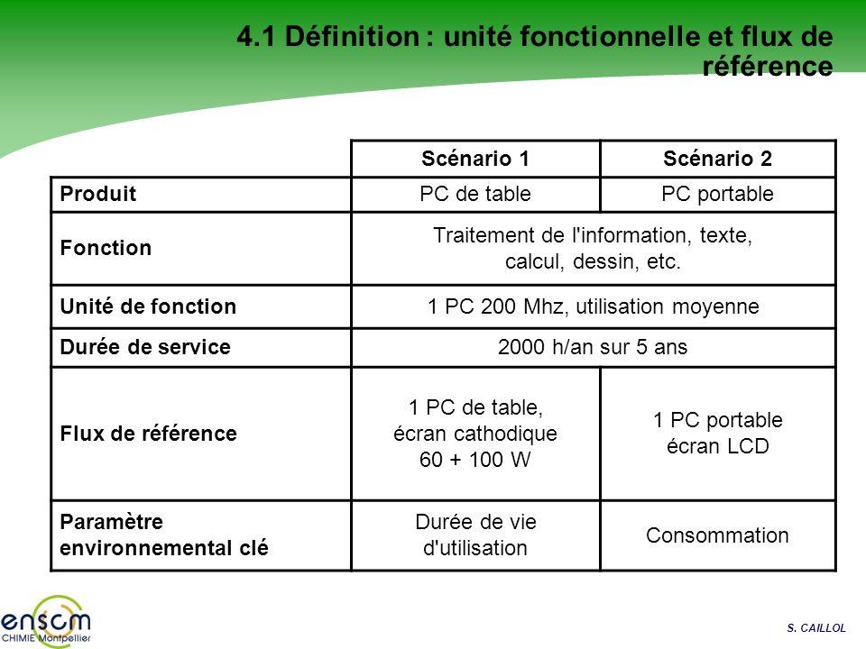 4.1 Définition : unité fonctionnelle et flux de référence