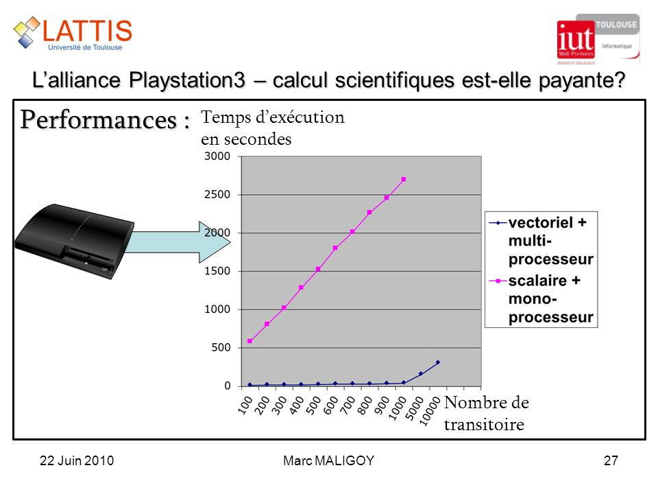 L'alliance Playstation3 – calcul scientifiques est-elle payante