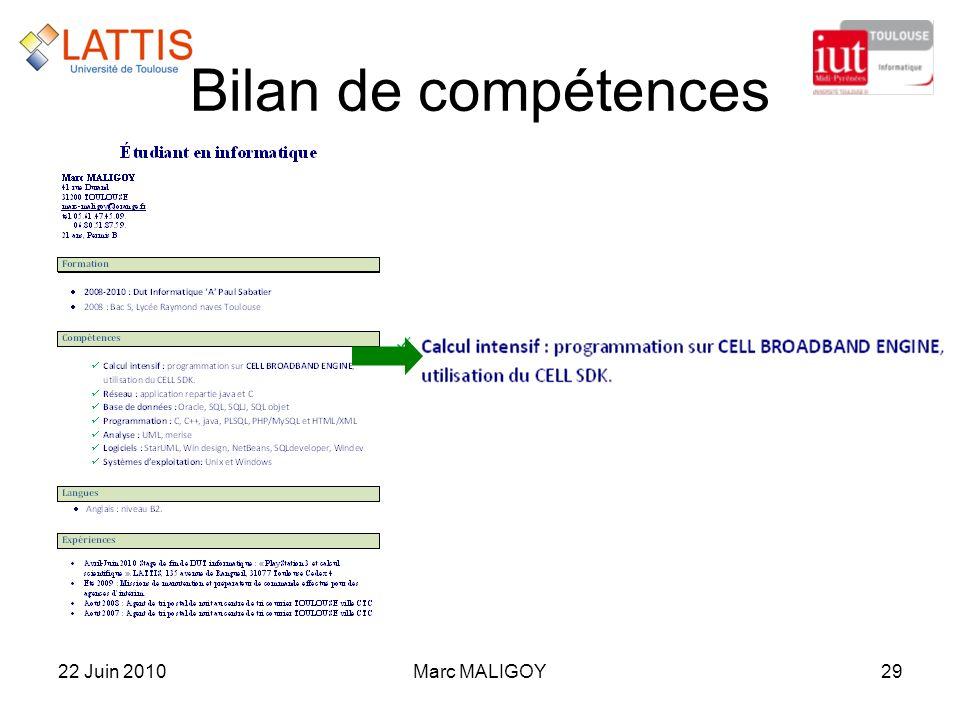 Bilan de compétences 22 Juin 2010 Marc MALIGOY 29 29