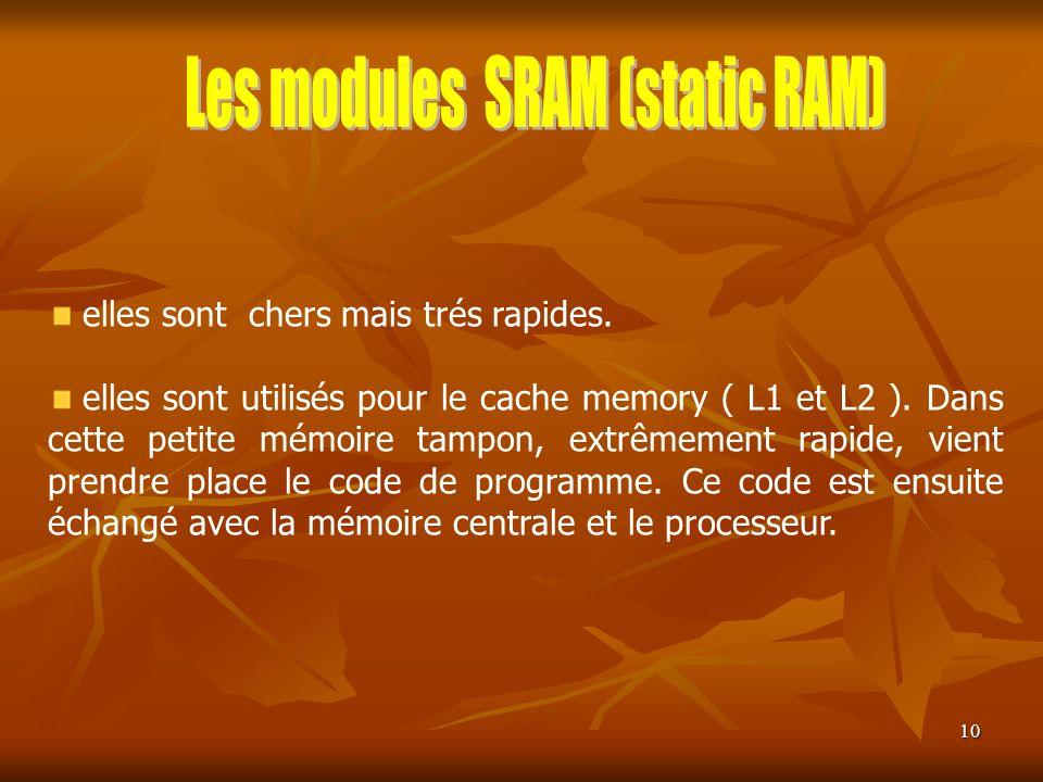 Les modules SRAM (static RAM)