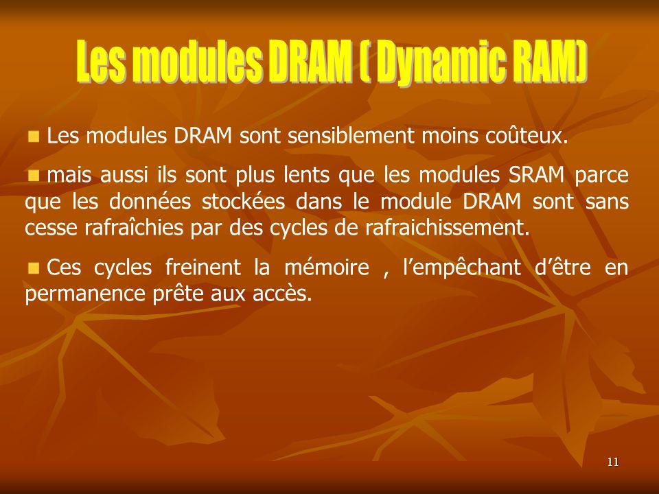 Les modules DRAM ( Dynamic RAM)