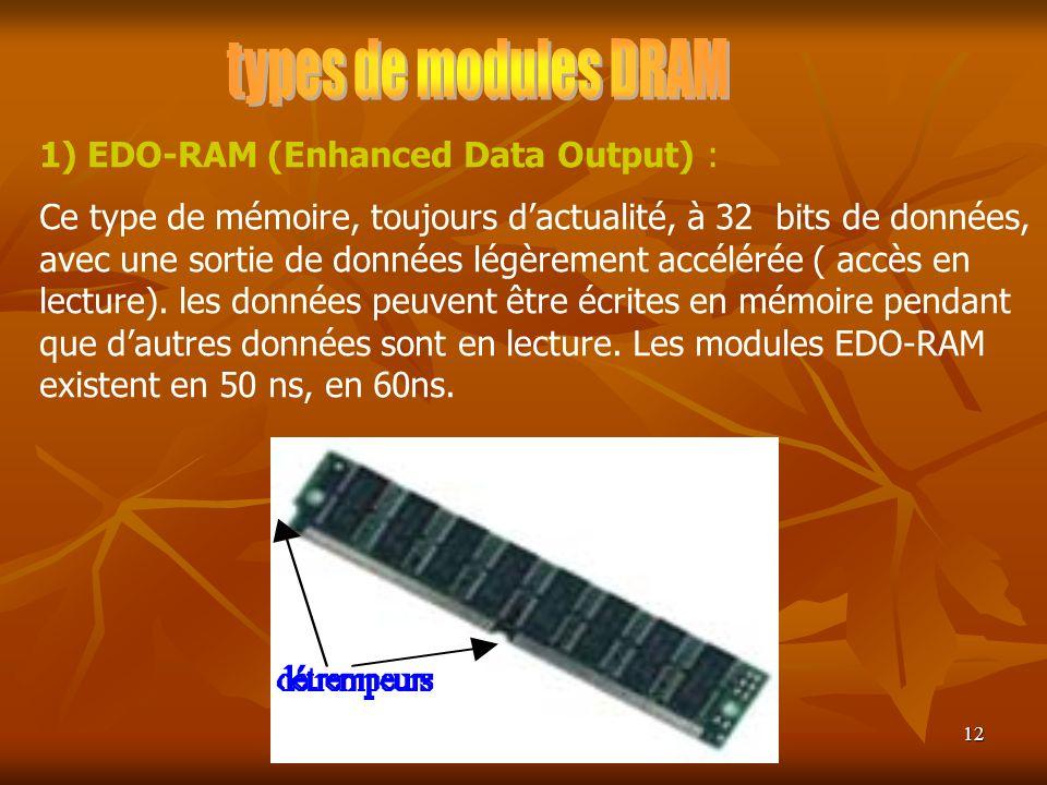 types de modules DRAM 1) EDO-RAM (Enhanced Data Output) :