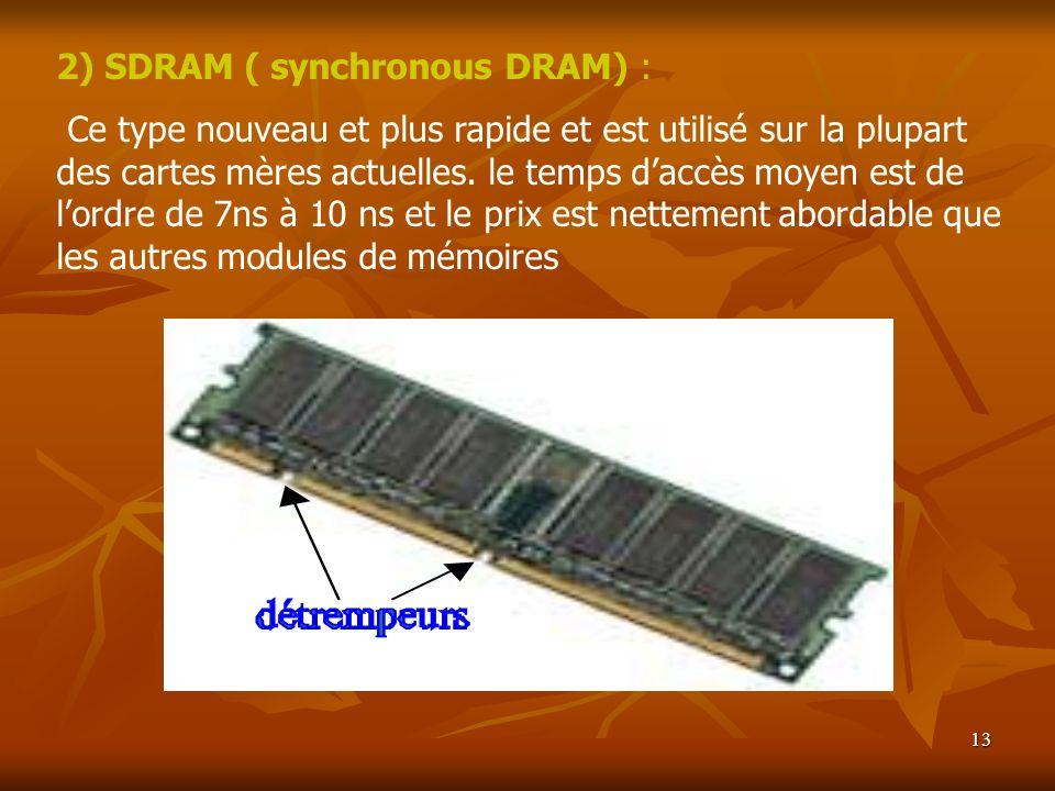 2) SDRAM ( synchronous DRAM) :