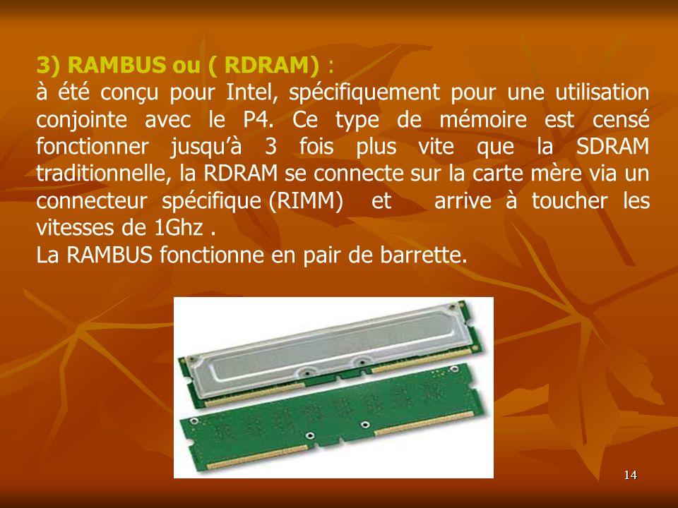 3) RAMBUS ou ( RDRAM) :
