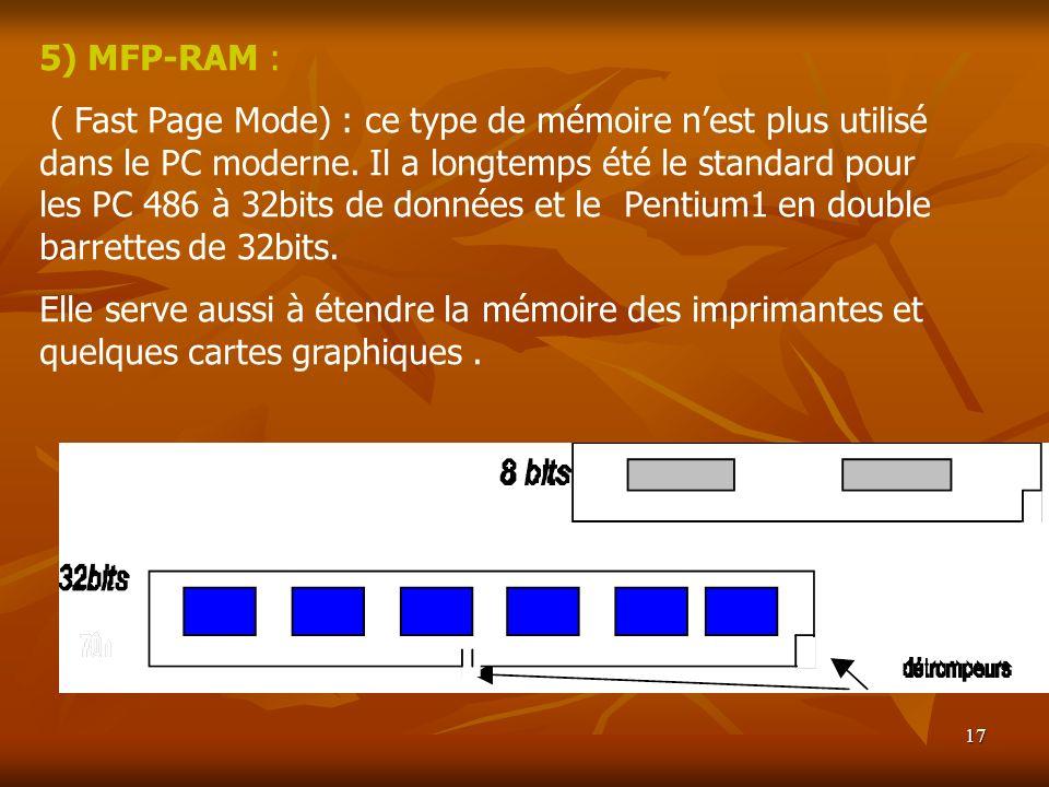 5) MFP-RAM :