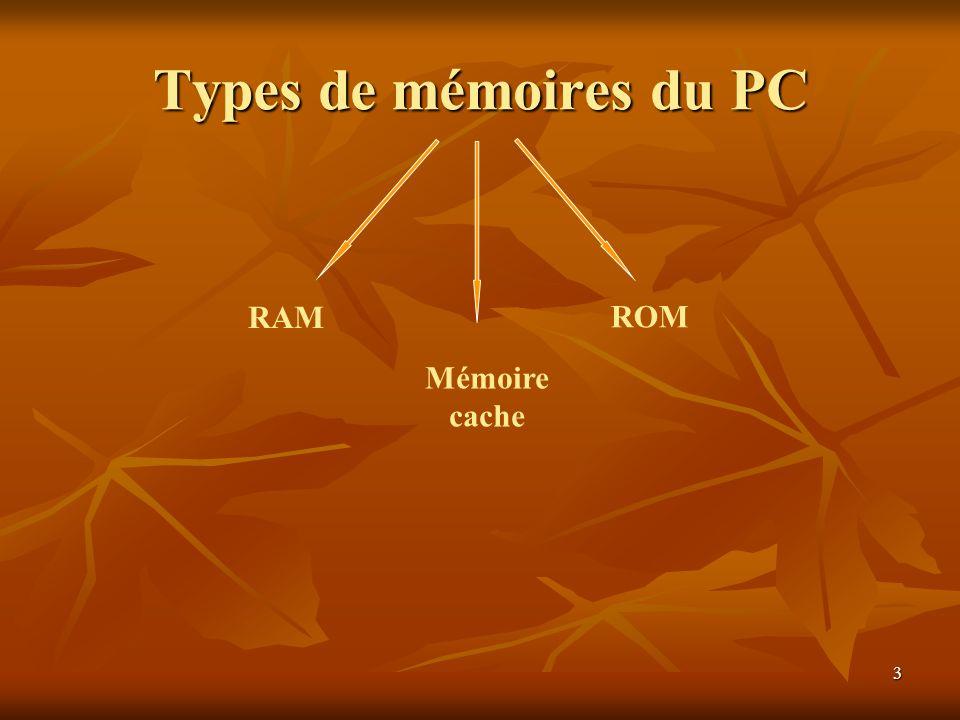 Types de mémoires du PC RAM ROM Mémoire cache
