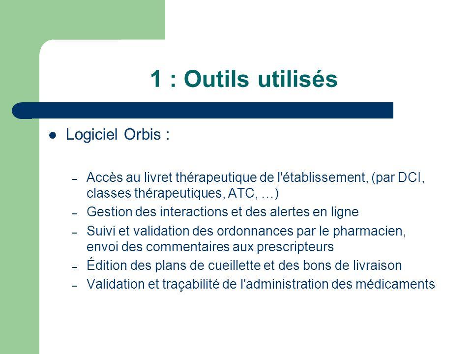1 : Outils utilisés Logiciel Orbis :