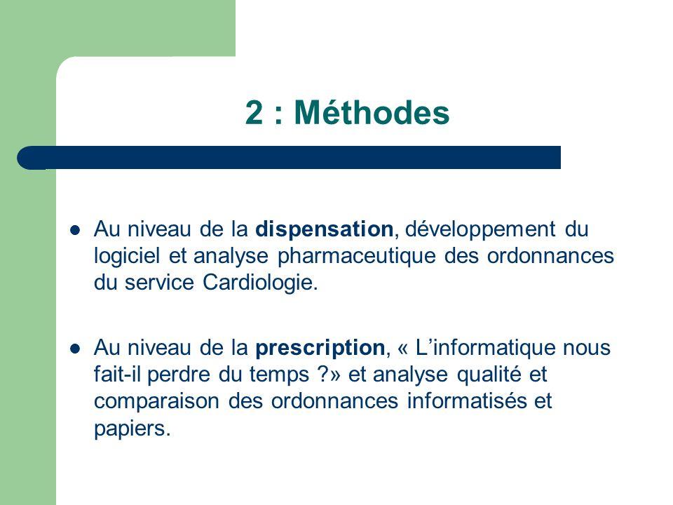 2 : MéthodesAu niveau de la dispensation, développement du logiciel et analyse pharmaceutique des ordonnances du service Cardiologie.