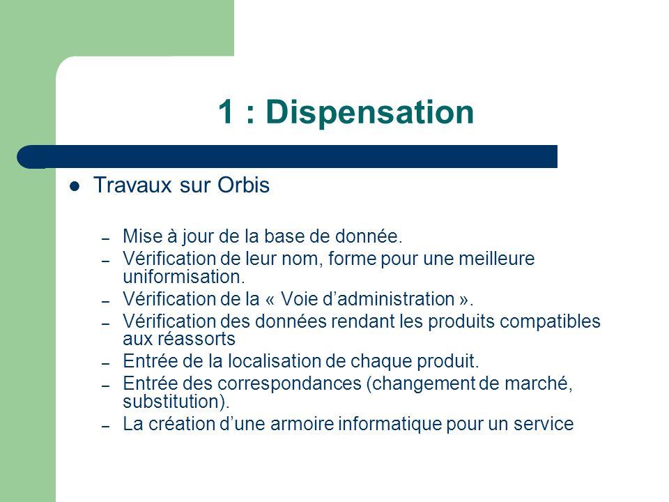 1 : Dispensation Travaux sur Orbis Mise à jour de la base de donnée.