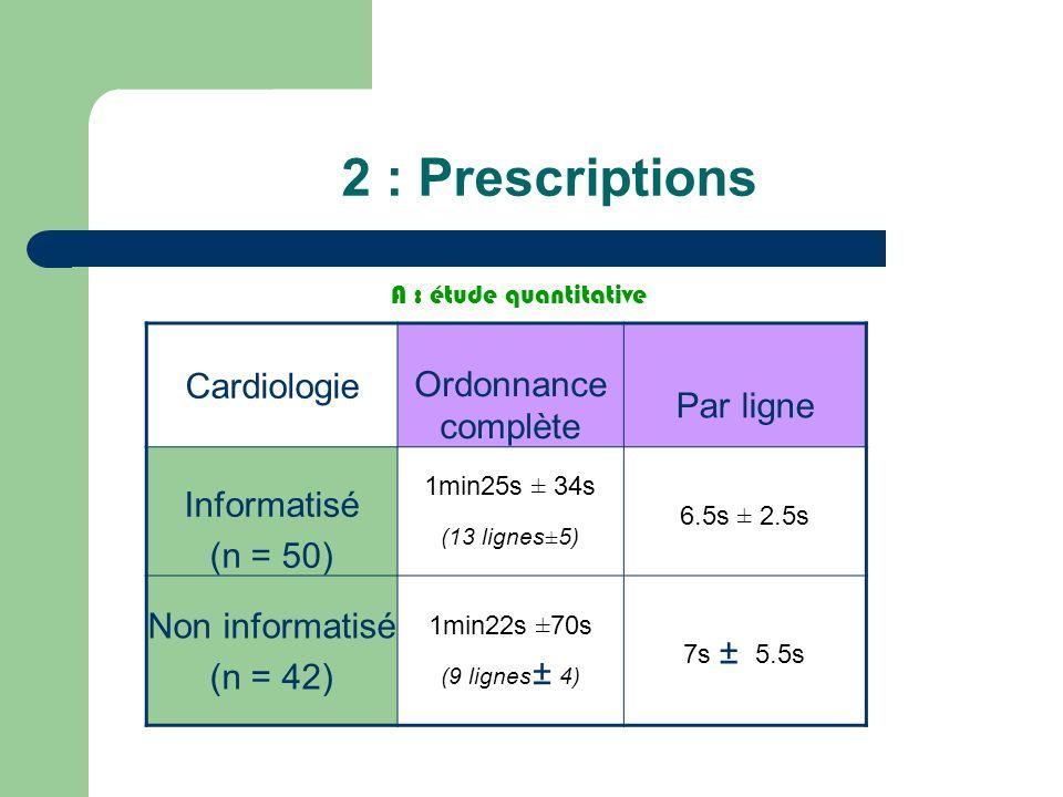 2 : Prescriptions Ordonnance complète Cardiologie Par ligne