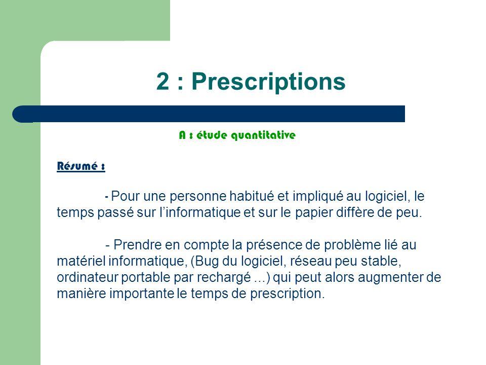 2 : Prescriptions A : étude quantitative. Résumé :