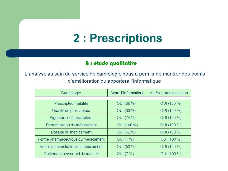 2 : Prescriptions B : étude qualitative