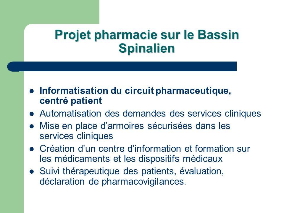 Projet pharmacie sur le Bassin Spinalien