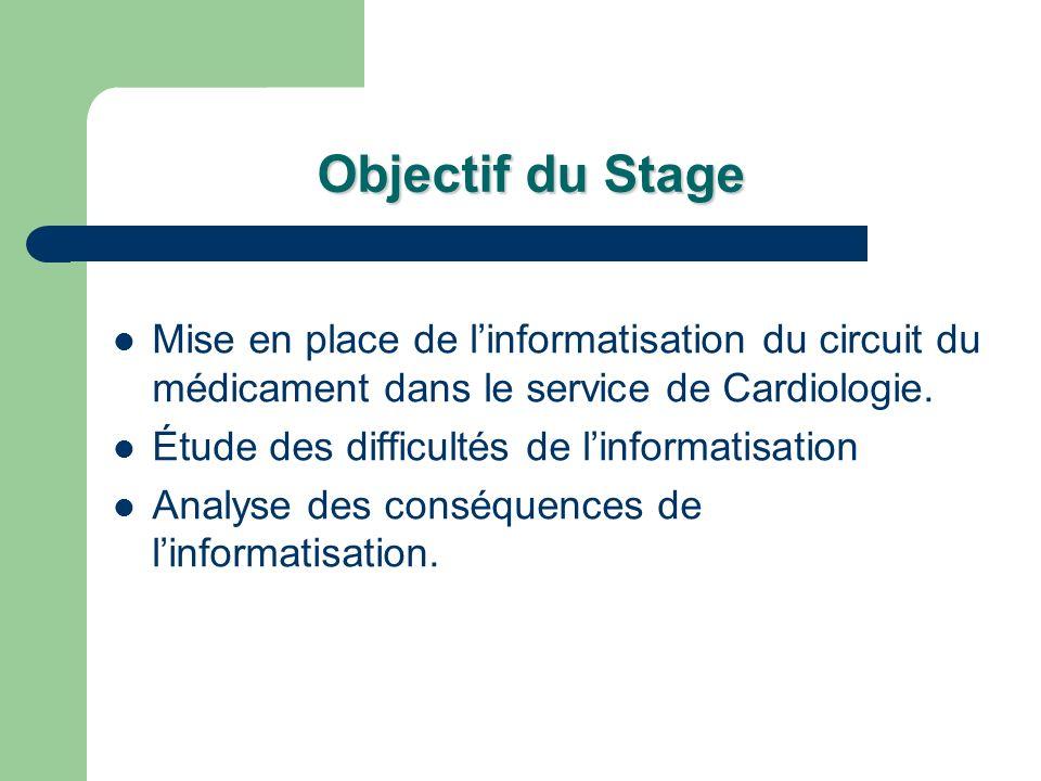 Objectif du Stage Mise en place de l'informatisation du circuit du médicament dans le service de Cardiologie.