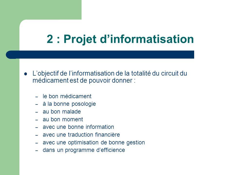 2 : Projet d'informatisation