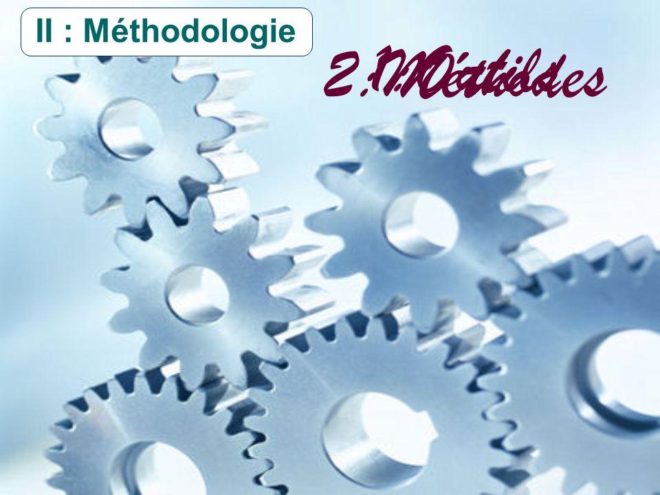 II : Méthodologie 1:Outils 2:Méthodes