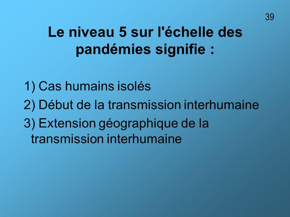 Le niveau 5 sur l échelle des pandémies signifie :