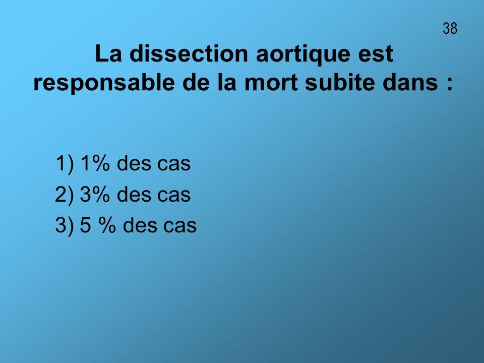 La dissection aortique est responsable de la mort subite dans :