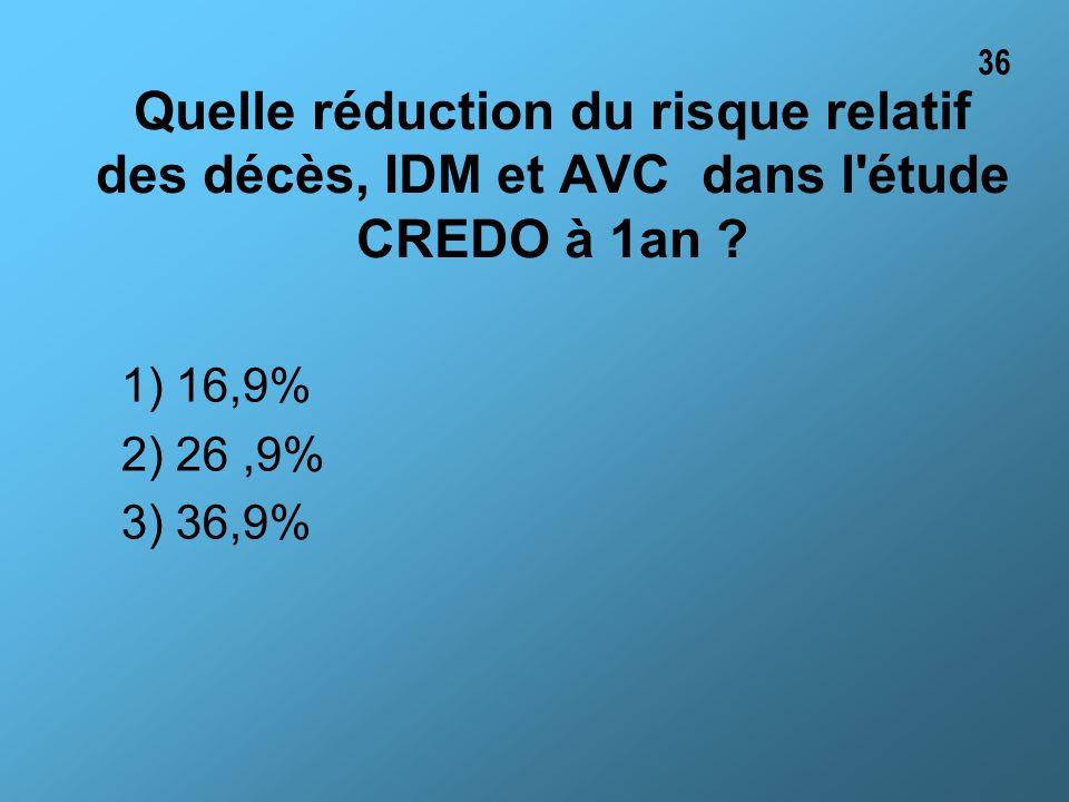 36 Quelle réduction du risque relatif des décès, IDM et AVC dans l étude CREDO à 1an 1) 16,9% 2) 26 ,9%