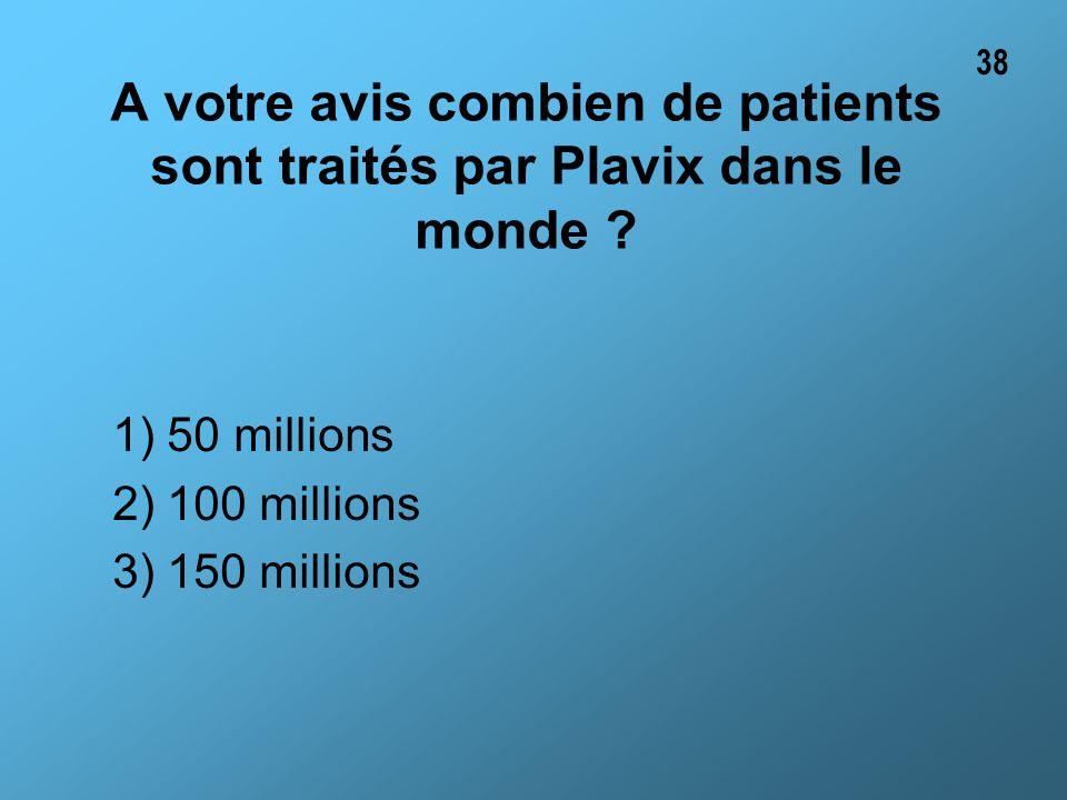 38 A votre avis combien de patients sont traités par Plavix dans le monde 1) 50 millions. 2) 100 millions.