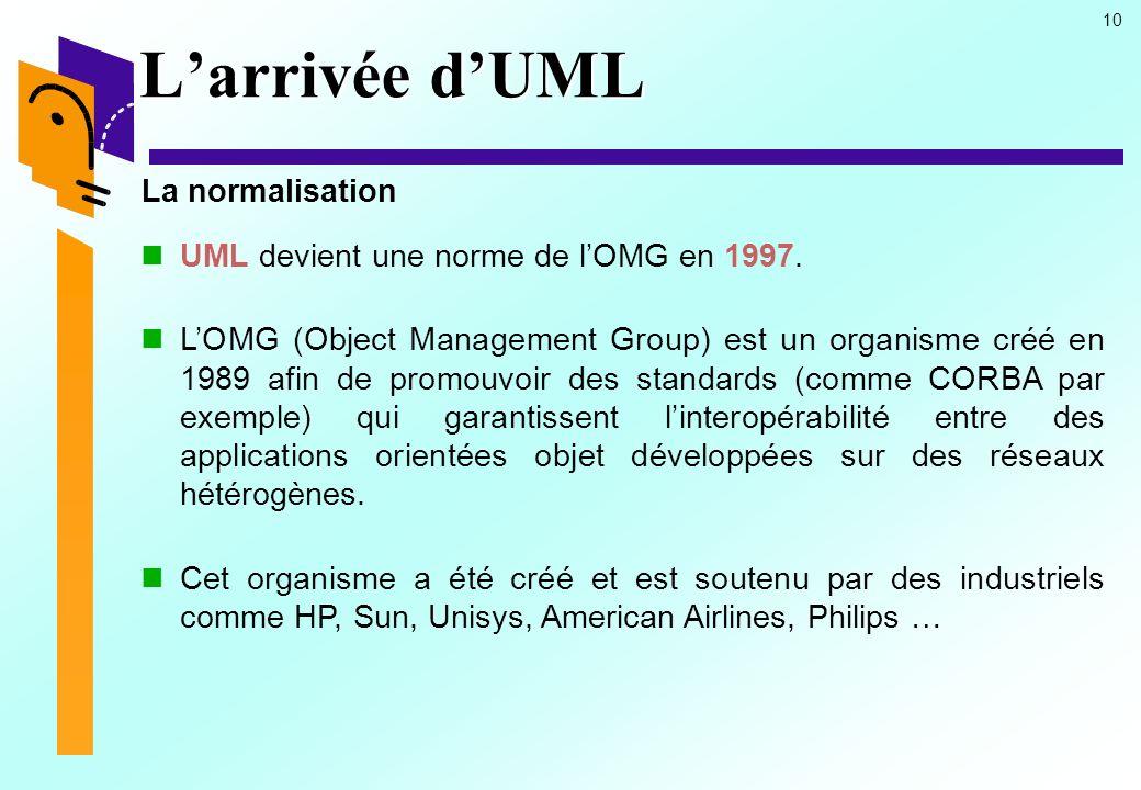 L'arrivée d'UML La normalisation