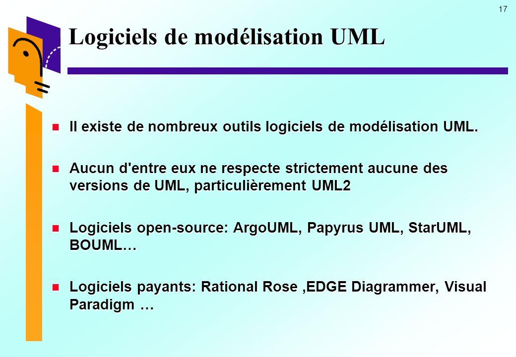 Logiciels de modélisation UML